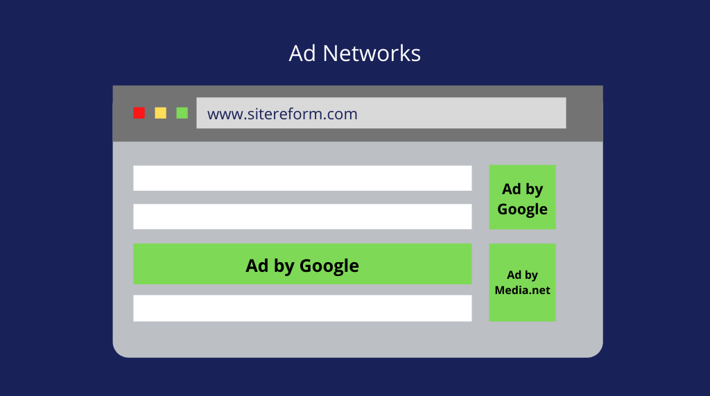 ad networks for blog How to Make Money Blogging in 2021 (Mega Guide)
