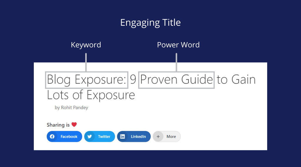 engaging blog titles Actionable On-Page SEO Techniques for 2021 to Double Your Organic Traffic