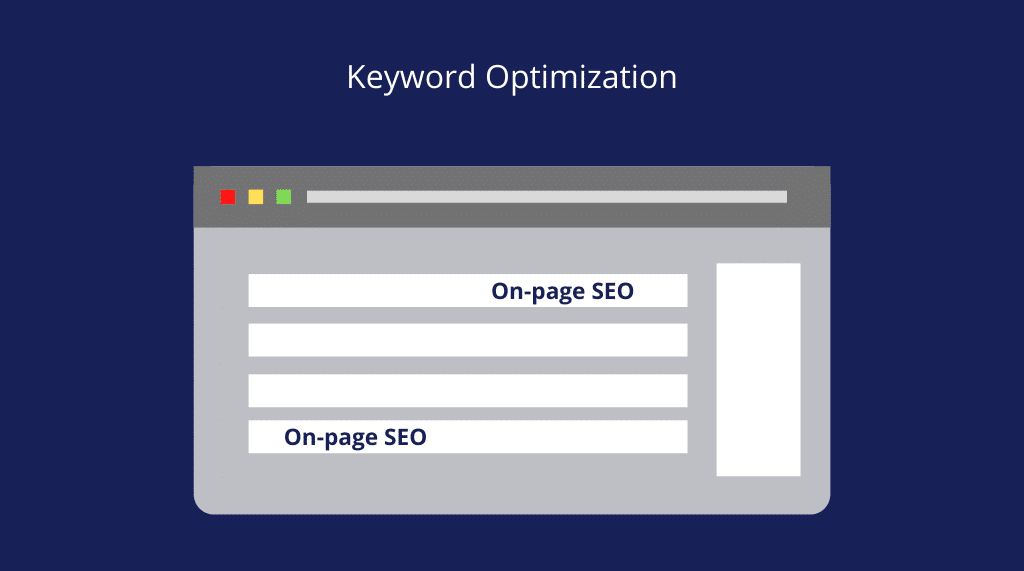 keyword optimization Actionable On-Page SEO Techniques for 2021 to Double Your Organic Traffic