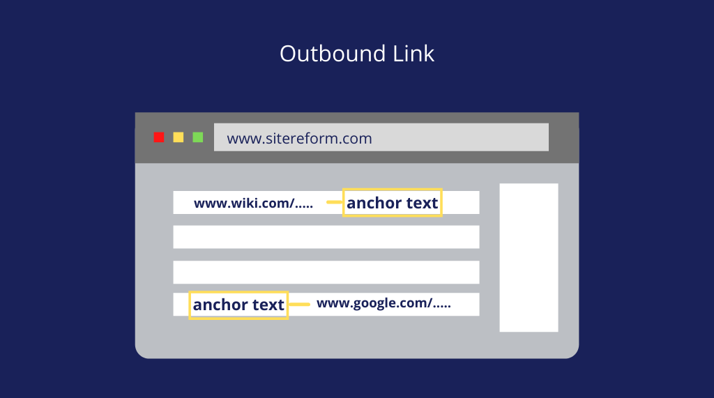 outbound link Actionable On-Page SEO Techniques for 2021 to Double Your Organic Traffic