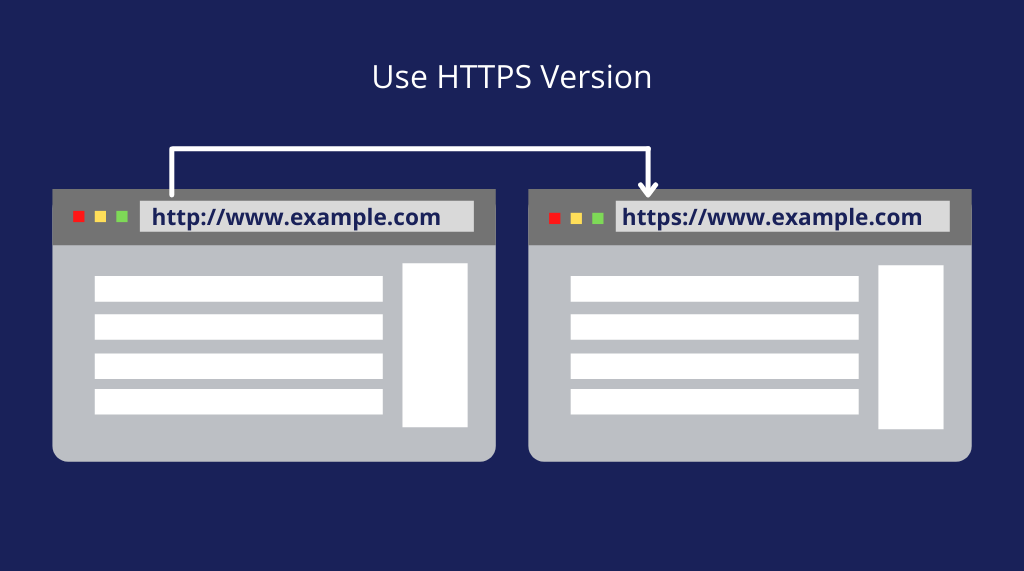 use https version Actionable On-Page SEO Techniques for 2021 to Double Your Organic Traffic
