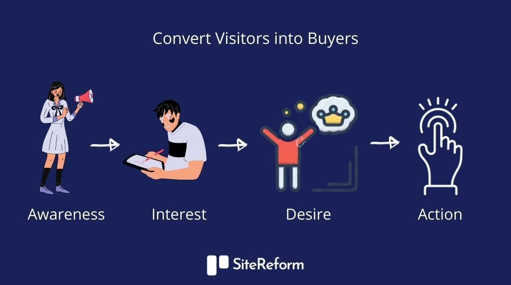 AIDA Concept 10 Quick Techniques To Increase Affiliate Sales in 2021
